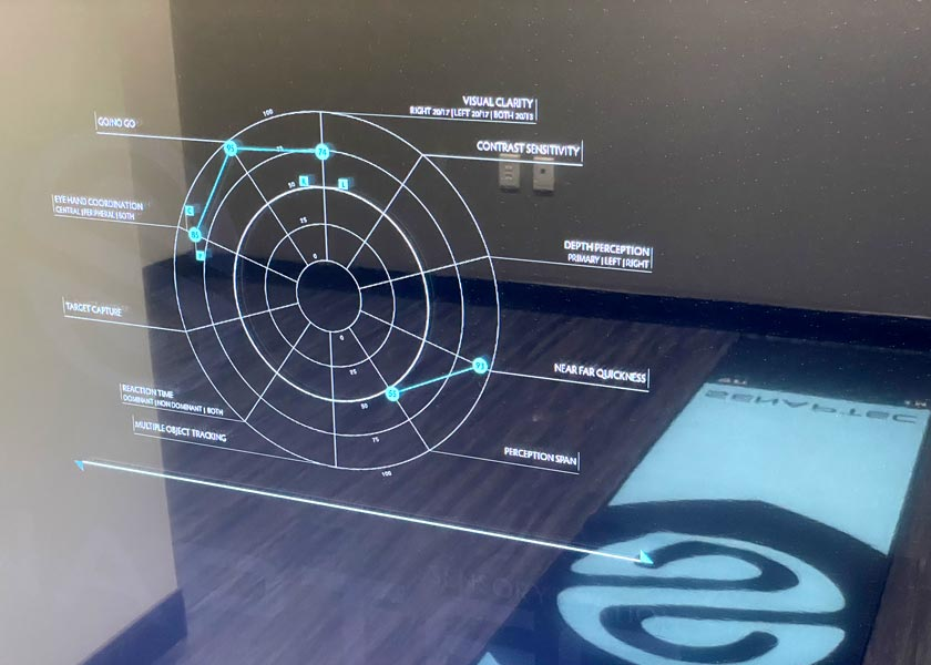 Cognitive training display